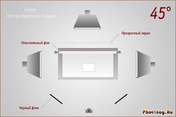 Как сделать освещение для фотосъемки в домашних условиях